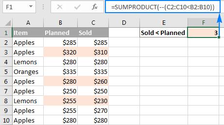 Hàm SUMPRODUCT Trong Excel 2010 & Các công thức