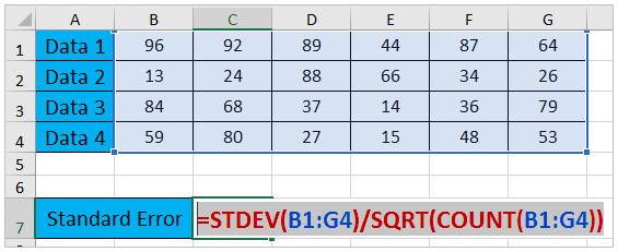 Công thức: Hàm tính sai số chuẩn trong Excel