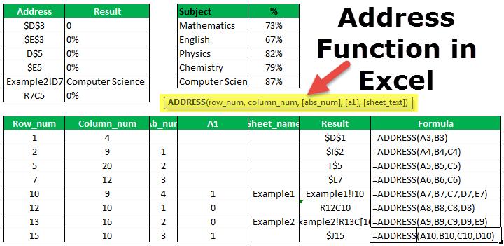 Hướng dẫn Hàm trả về vị trí ô trong Excel chính xác
